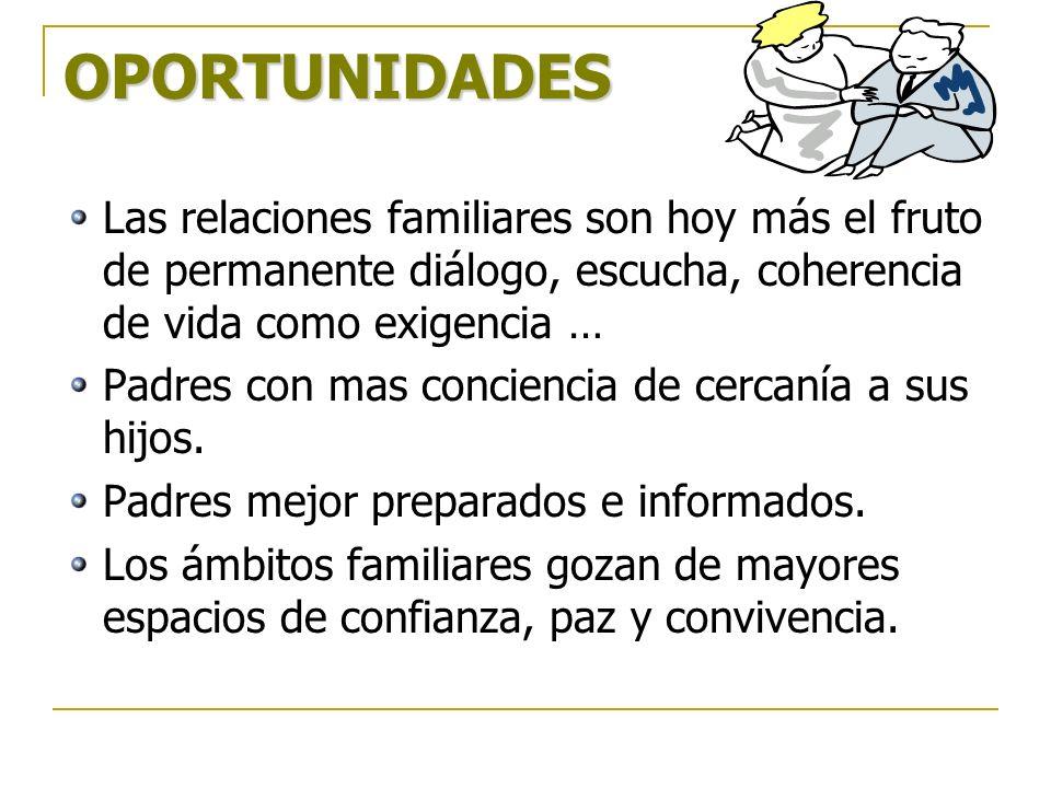 OPORTUNIDADES Las relaciones familiares son hoy más el fruto de permanente diálogo, escucha, coherencia de vida como exigencia …