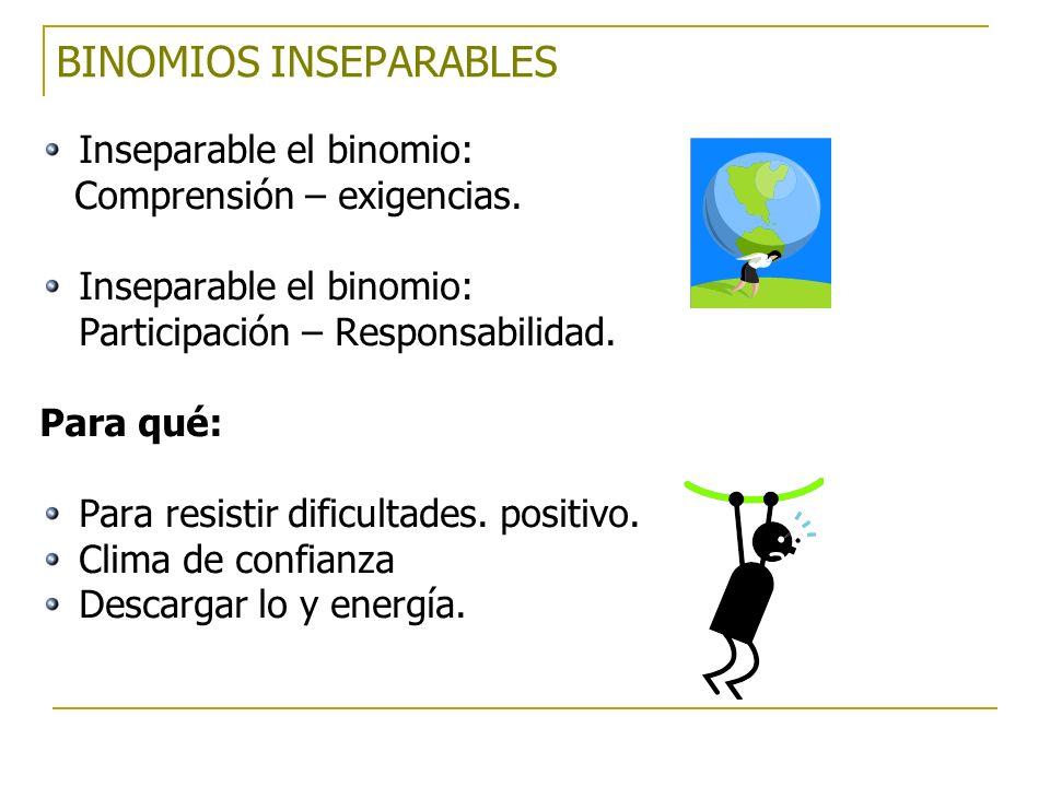 BINOMIOS INSEPARABLES
