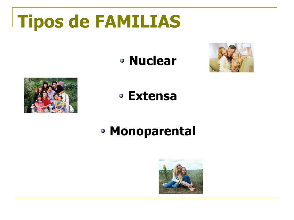 Tipos de FAMILIAS Nuclear Extensa Monoparental