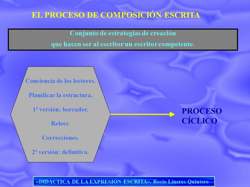 EL PROCESO DE COMPOSICIÓN ESCRITA
