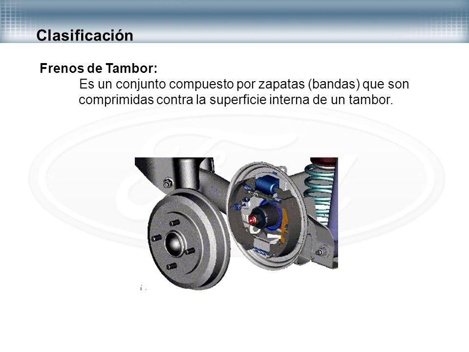 Clasificación Frenos de Tambor: