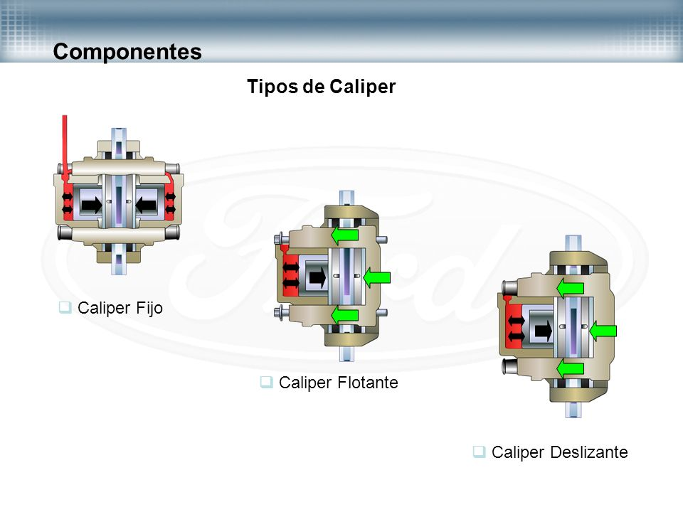 Componentes Tipos de Caliper Caliper Fijo Caliper Flotante