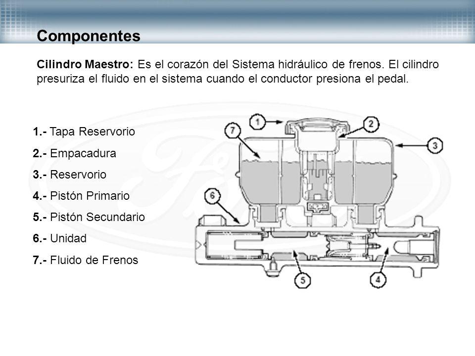 Componentes Cilindro Maestro: Es el corazón del Sistema hidráulico de frenos. El cilindro.