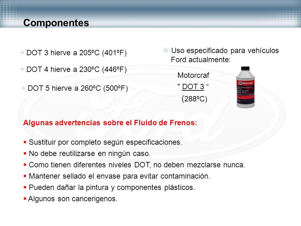 Componentes (288ºC) Uso especificado para vehículos