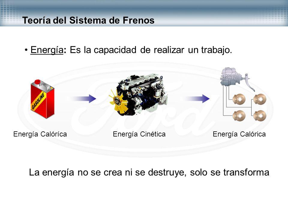 Teoría del Sistema de Frenos