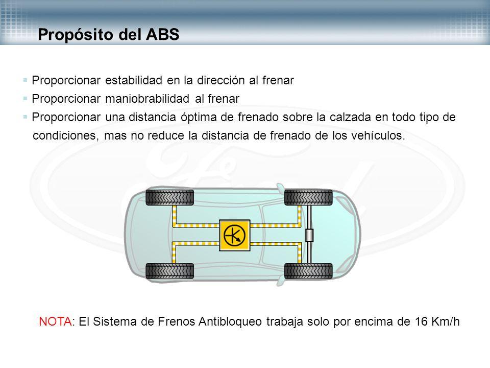 Propósito del ABS Proporcionar estabilidad en la dirección al frenar