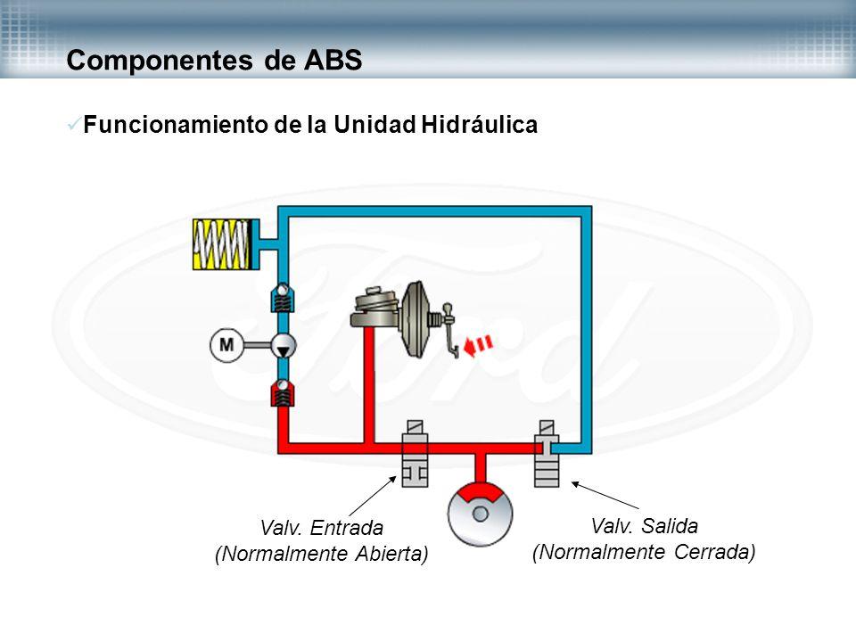 Componentes de ABS Funcionamiento de la Unidad Hidráulica