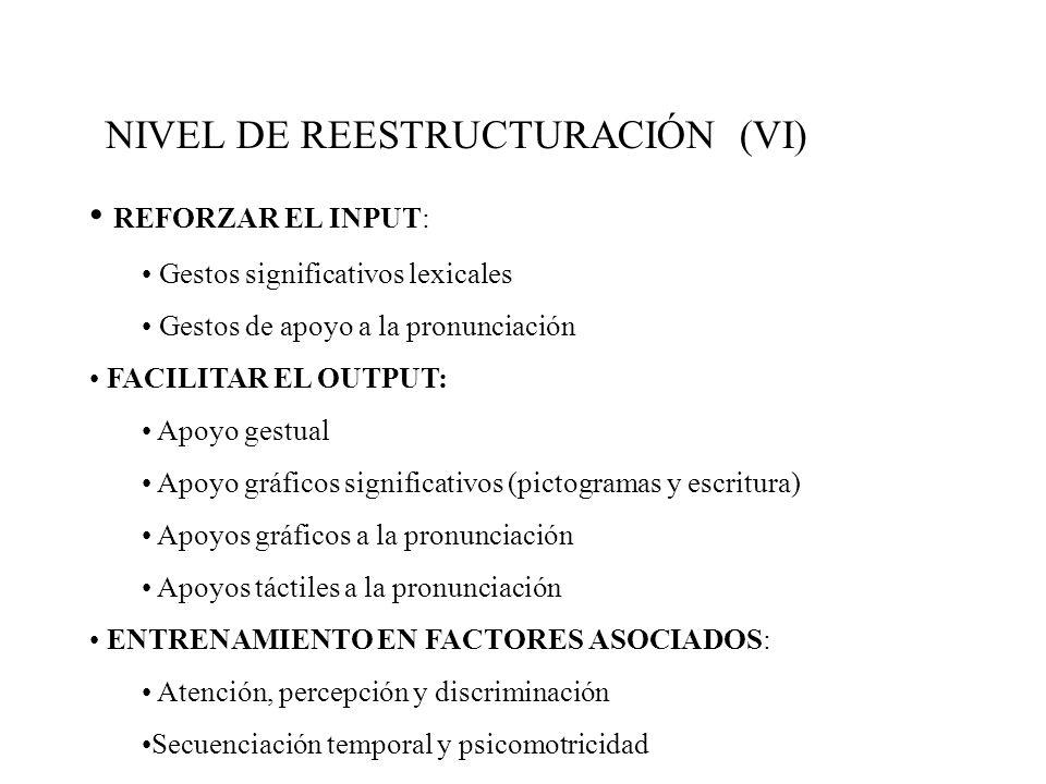 NIVEL DE REESTRUCTURACIÓN (VI)