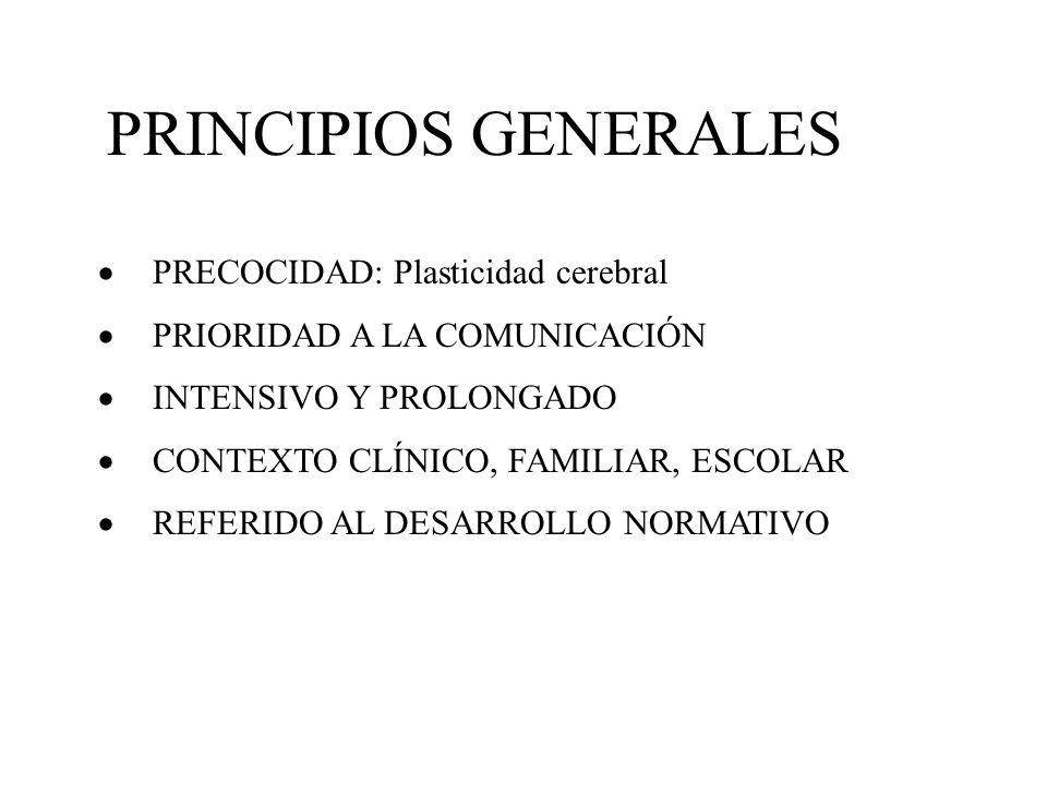 PRINCIPIOS GENERALES PRECOCIDAD: Plasticidad cerebral