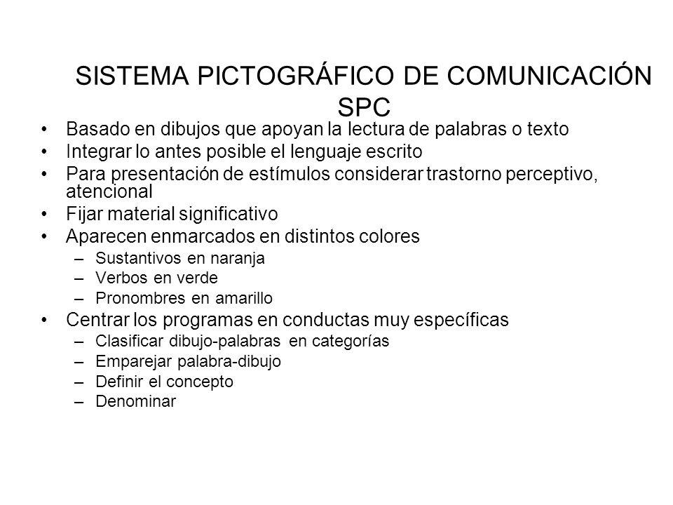 SISTEMA PICTOGRÁFICO DE COMUNICACIÓN SPC