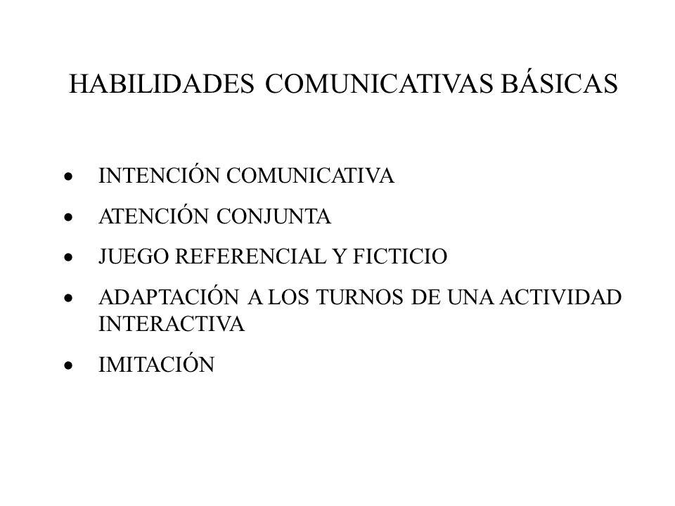 HABILIDADES COMUNICATIVAS BÁSICAS
