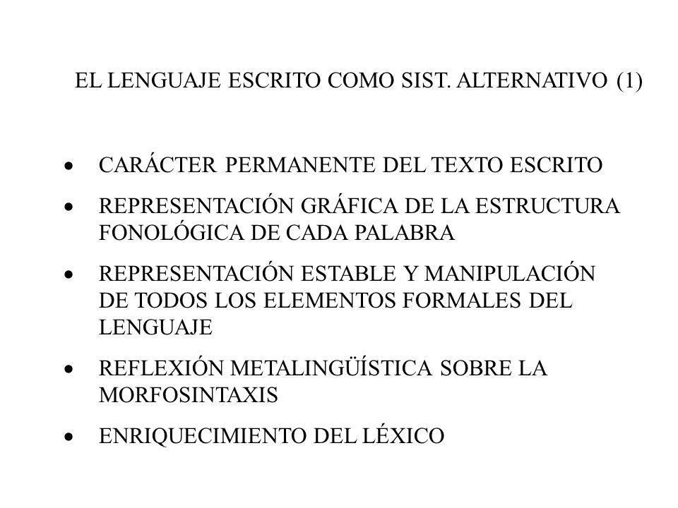 EL LENGUAJE ESCRITO COMO SIST. ALTERNATIVO (1)