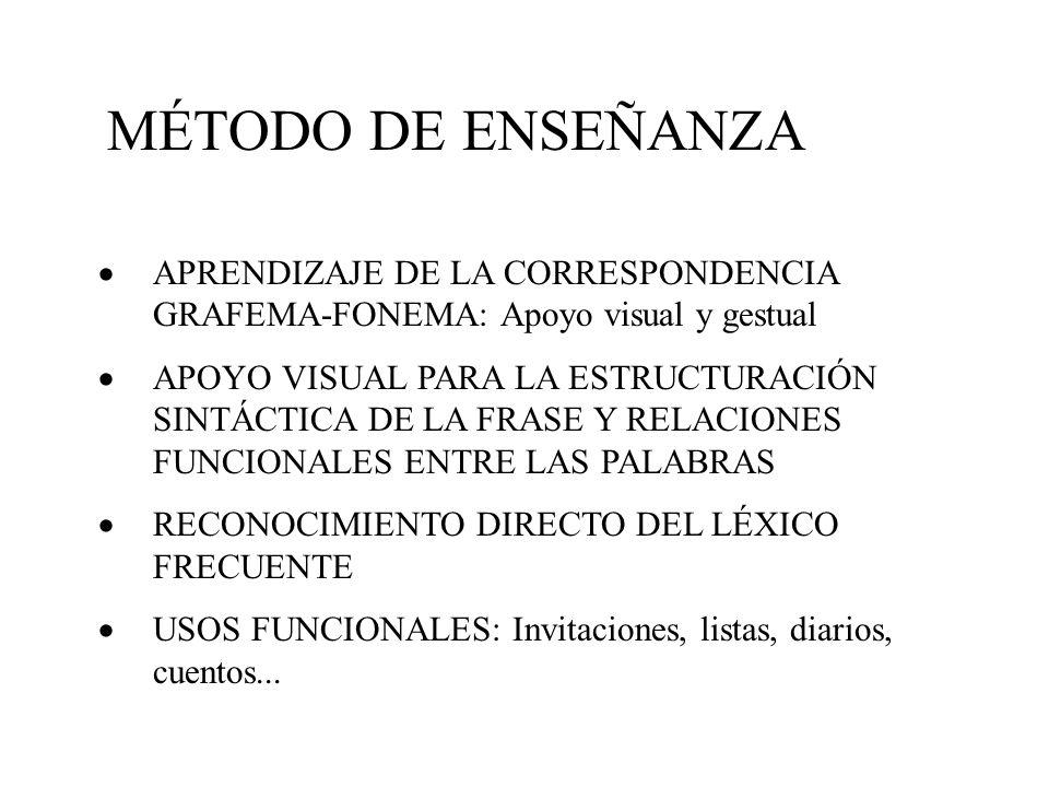 MÉTODO DE ENSEÑANZA APRENDIZAJE DE LA CORRESPONDENCIA GRAFEMA-FONEMA: Apoyo visual y gestual.
