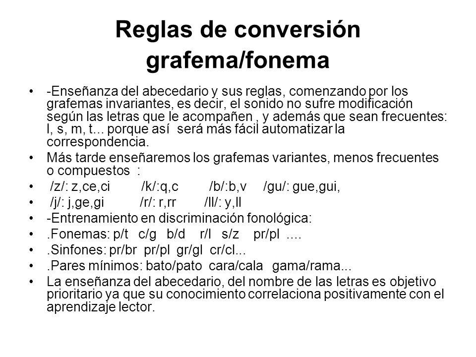 Reglas de conversión grafema/fonema