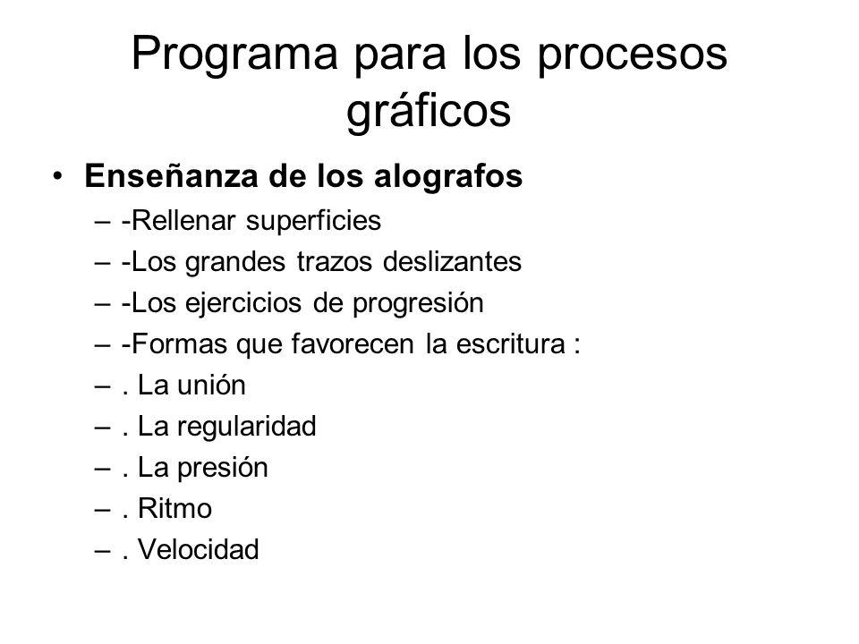 Programa para los procesos gráficos