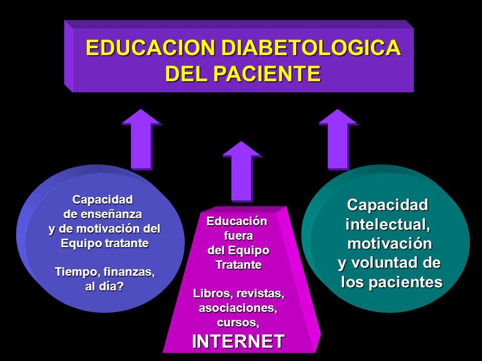 EDUCACION DIABETOLOGICA DEL PACIENTE