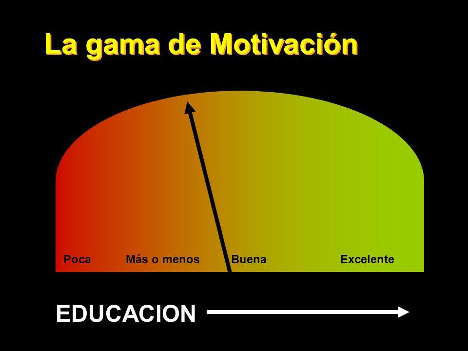 La gama de Motivación Poca Más o menos Buena Excelente EDUCACION