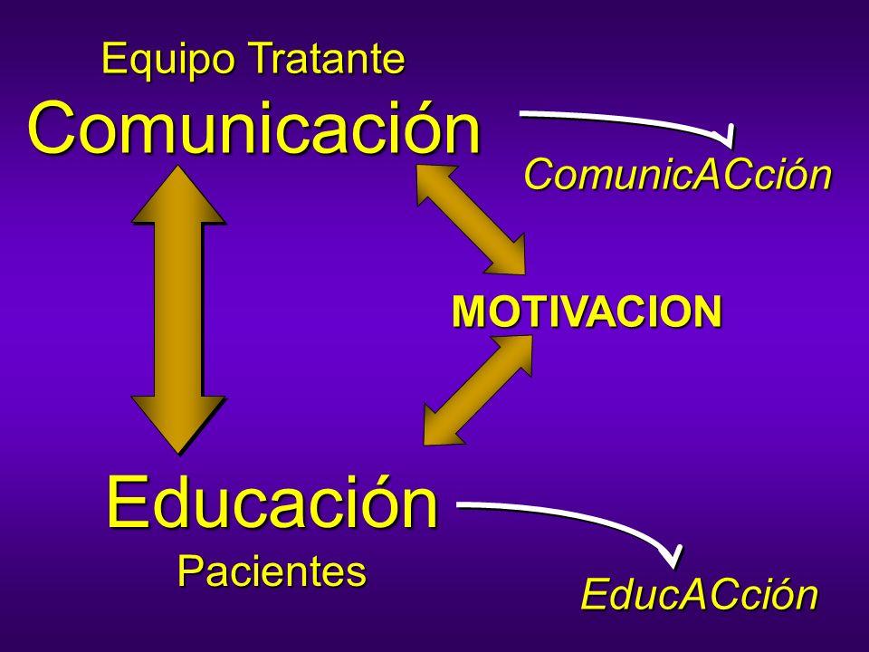 Equipo Tratante Comunicación