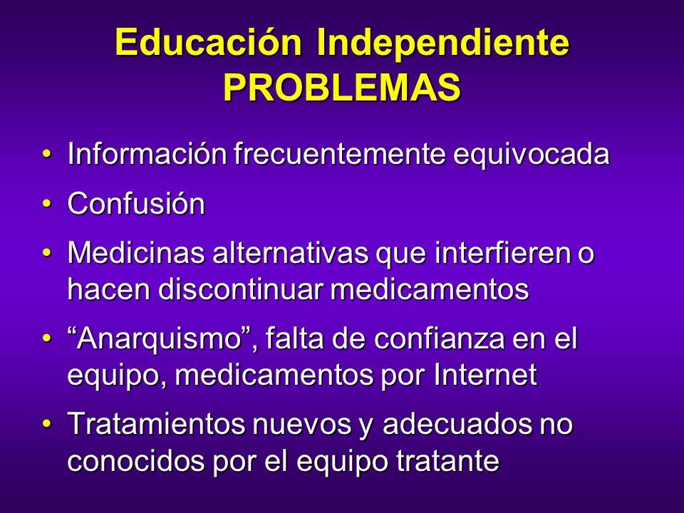 Educación Independiente PROBLEMAS