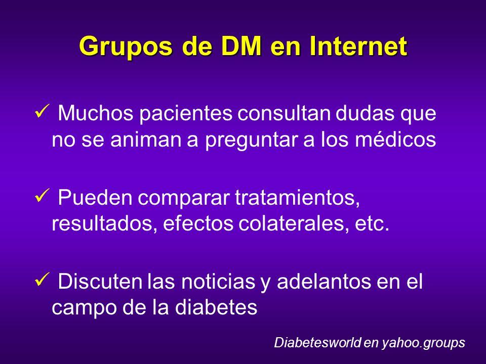 Grupos de DM en Internet