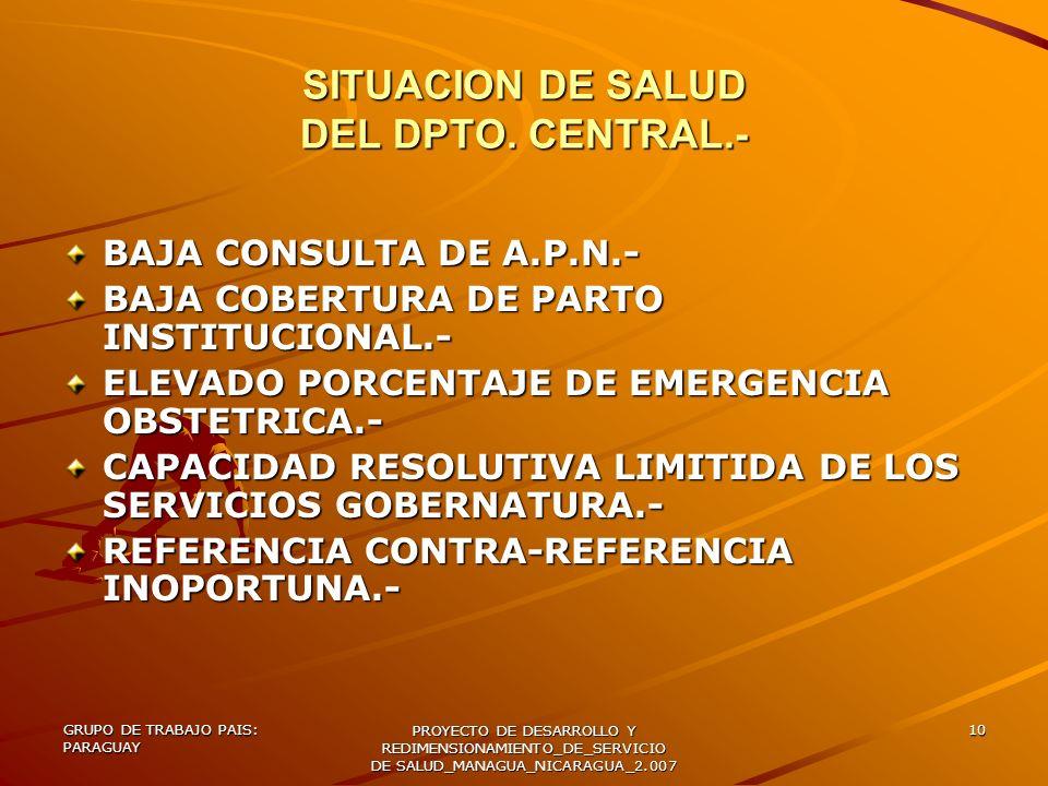 SITUACION DE SALUD DEL DPTO. CENTRAL.-