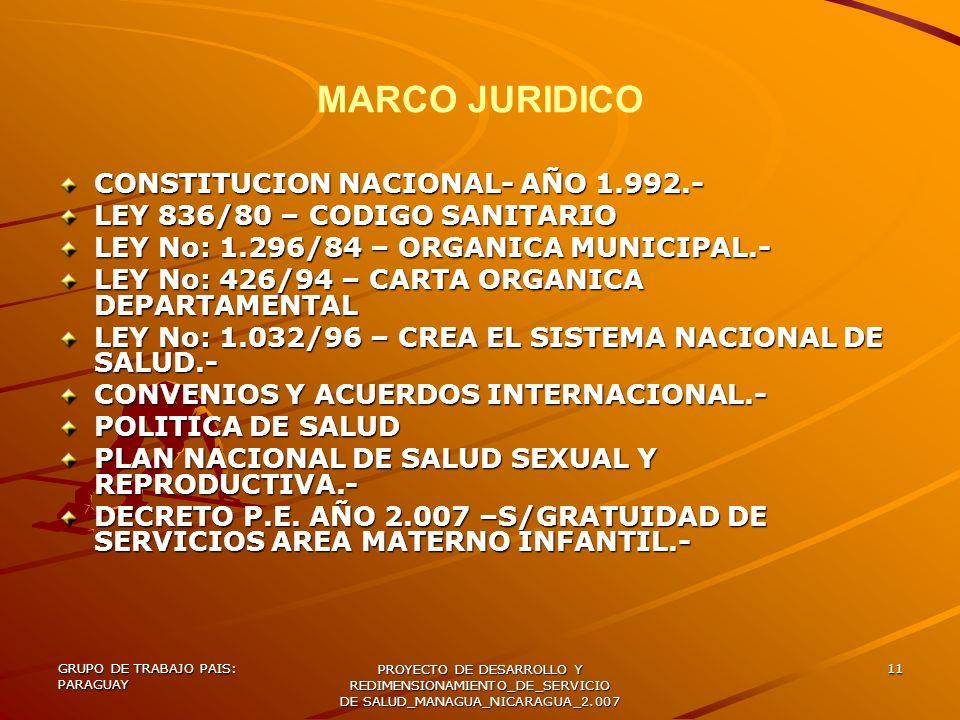 MARCO JURIDICO CONSTITUCION NACIONAL- AÑO 1.992.-
