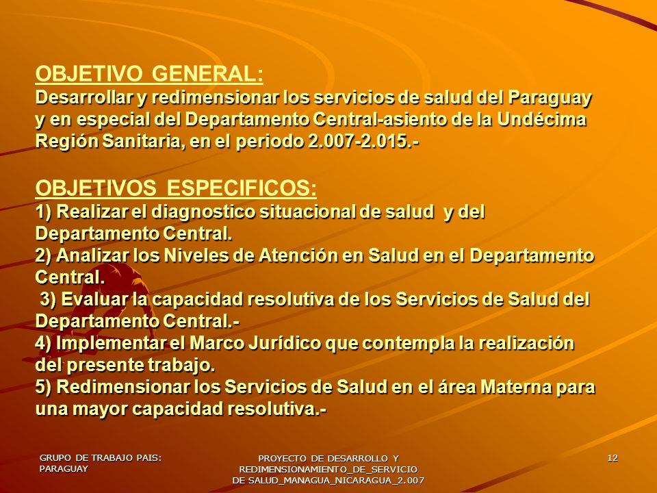 OBJETIVO GENERAL: Desarrollar y redimensionar los servicios de salud del Paraguay y en especial del Departamento Central-asiento de la Undécima Región Sanitaria, en el periodo 2.007-2.015.- OBJETIVOS ESPECIFICOS: 1) Realizar el diagnostico situacional de salud y del Departamento Central. 2) Analizar los Niveles de Atención en Salud en el Departamento Central. 3) Evaluar la capacidad resolutiva de los Servicios de Salud del Departamento Central.- 4) Implementar el Marco Jurídico que contempla la realización del presente trabajo. 5) Redimensionar los Servicios de Salud en el área Materna para una mayor capacidad resolutiva.-