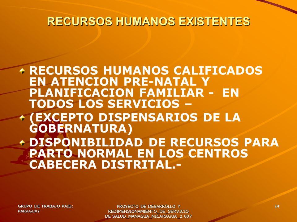 RECURSOS HUMANOS EXISTENTES