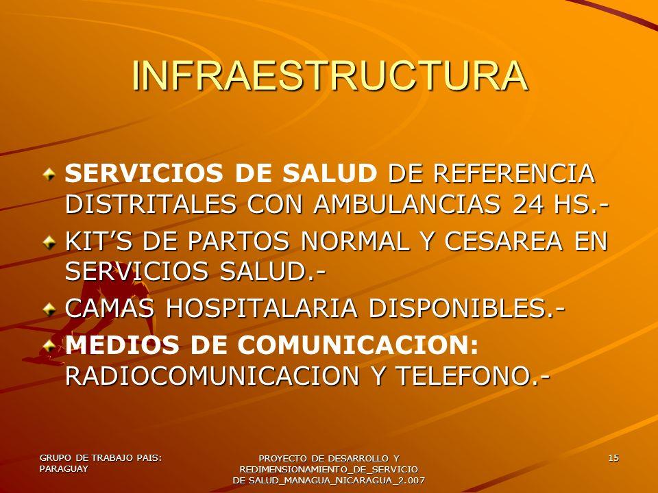 INFRAESTRUCTURA SERVICIOS DE SALUD DE REFERENCIA DISTRITALES CON AMBULANCIAS 24 HS.- KIT'S DE PARTOS NORMAL Y CESAREA EN SERVICIOS SALUD.-