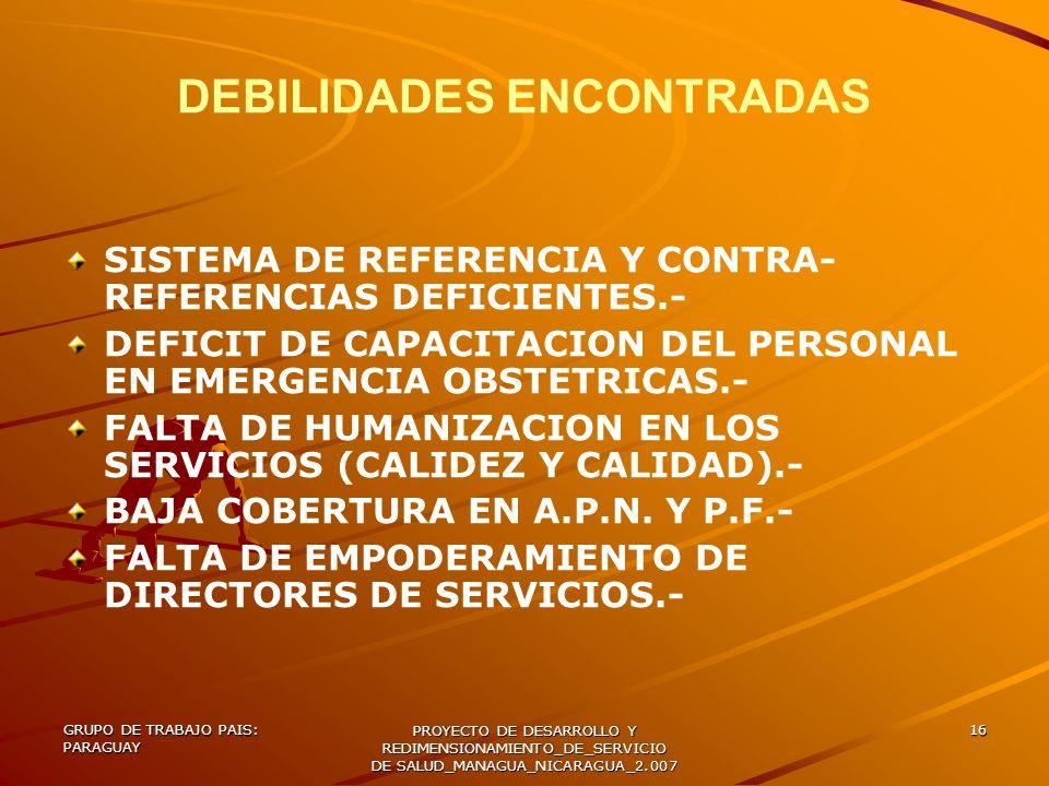 DEBILIDADES ENCONTRADAS