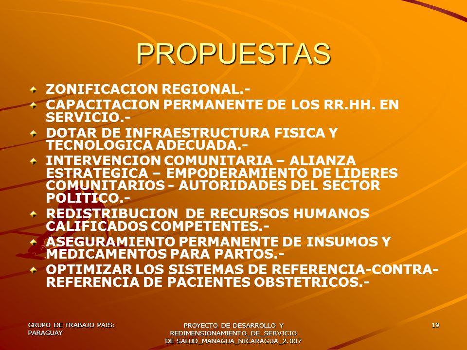 PROPUESTAS ZONIFICACION REGIONAL.-