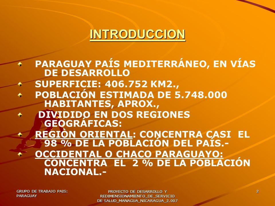 INTRODUCCION PARAGUAY PAÍS MEDITERRÁNEO, EN VÍAS DE DESARROLLO