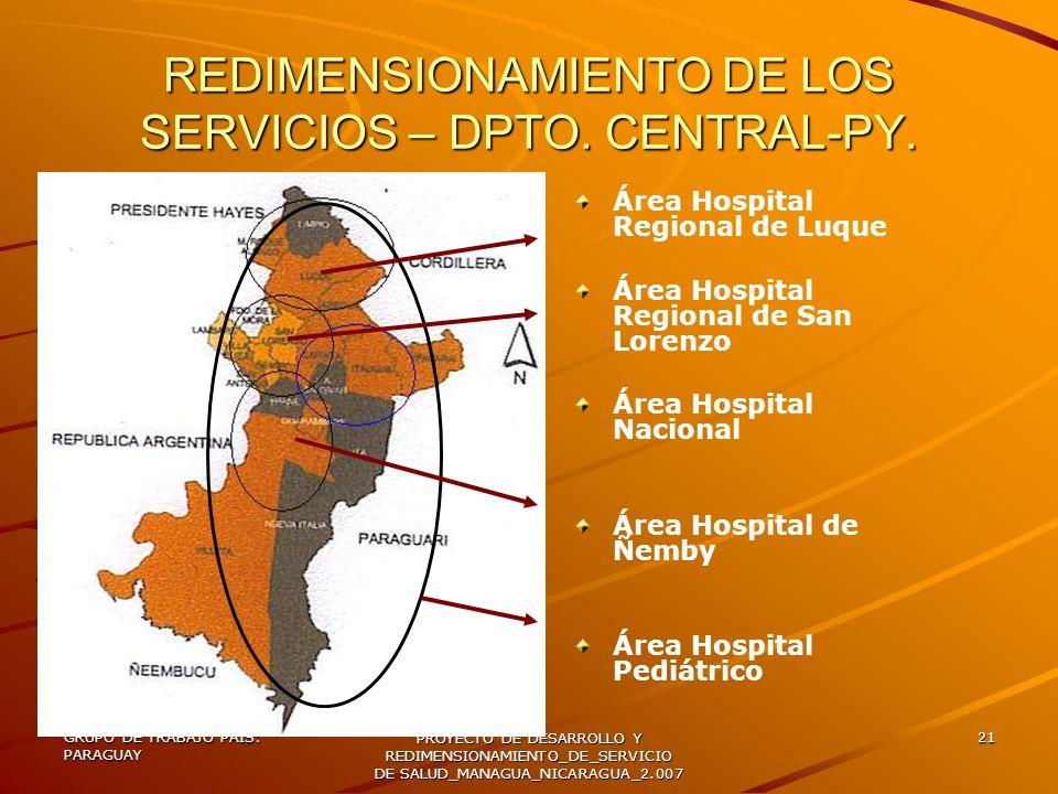 REDIMENSIONAMIENTO DE LOS SERVICIOS – DPTO. CENTRAL-PY.