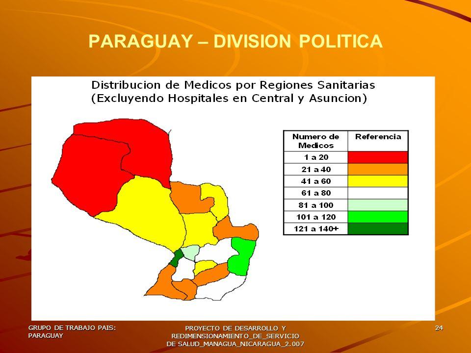 PARAGUAY – DIVISION POLITICA