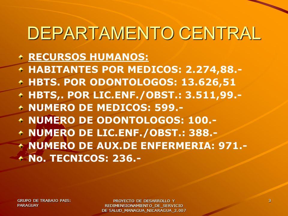 DEPARTAMENTO CENTRAL RECURSOS HUMANOS: