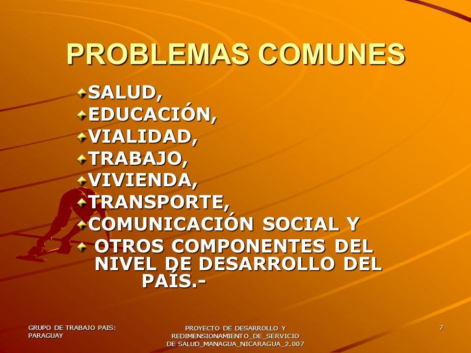 PROBLEMAS COMUNES SALUD, EDUCACIÓN, VIALIDAD, TRABAJO, VIVIENDA,
