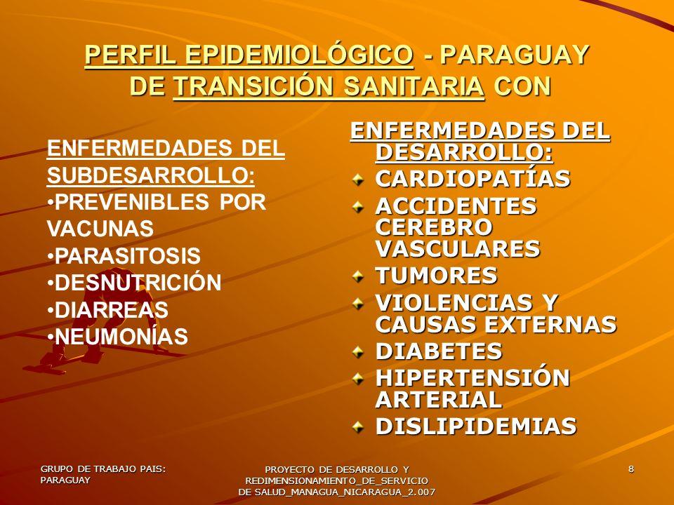 PERFIL EPIDEMIOLÓGICO - PARAGUAY DE TRANSICIÓN SANITARIA CON