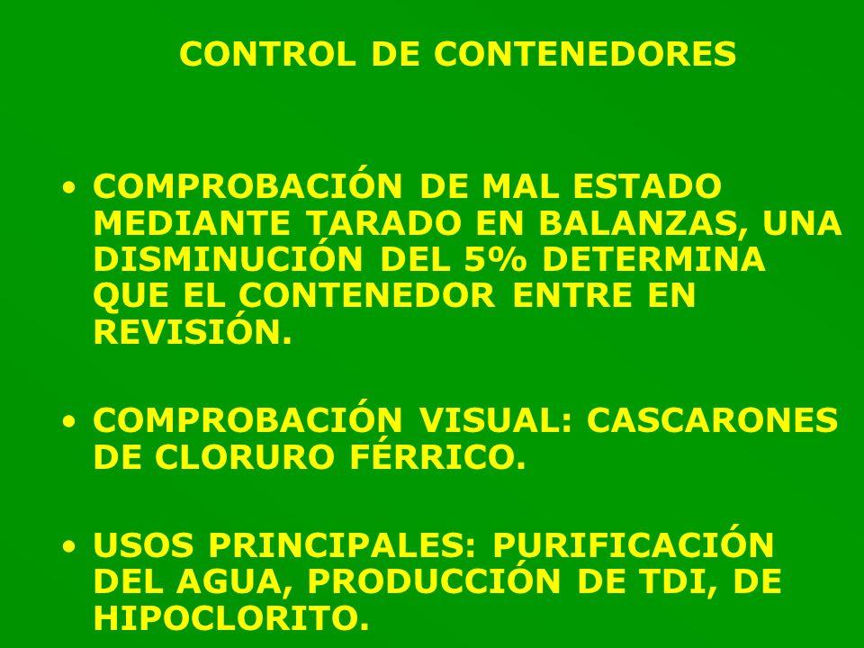 CONTROL DE CONTENEDORES