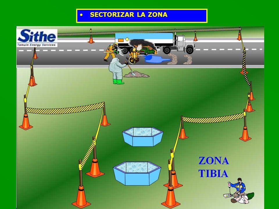 SECTORIZAR LA ZONA