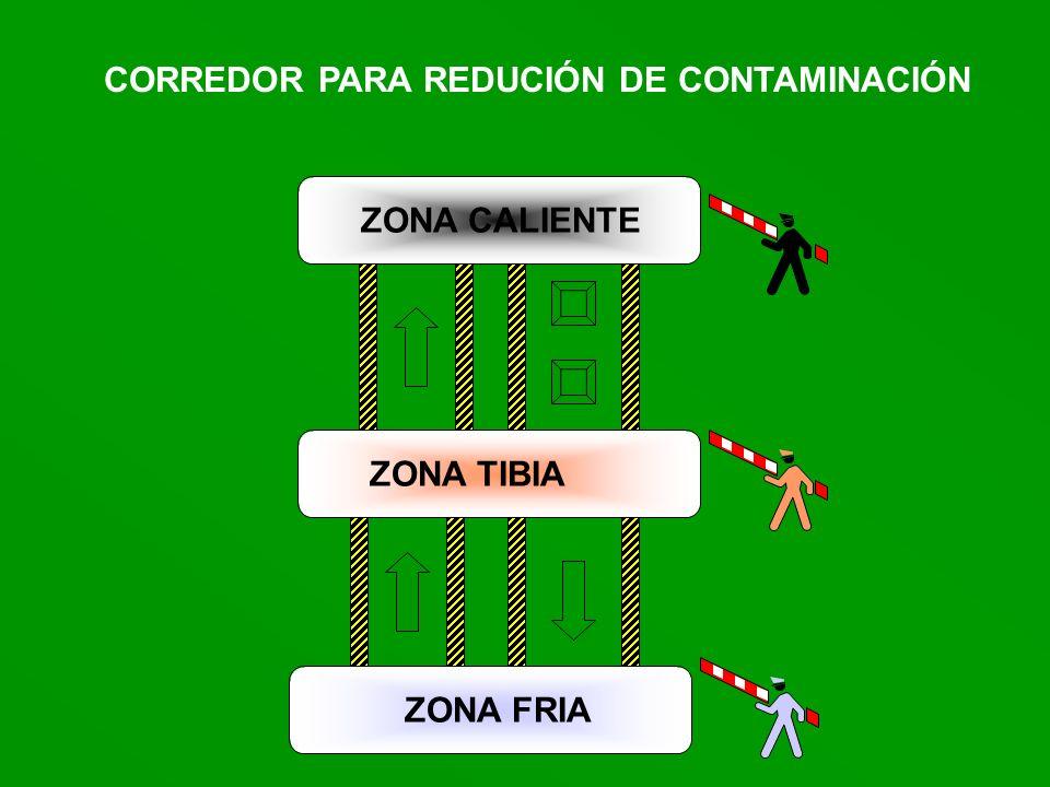 CORREDOR PARA REDUCIÓN DE CONTAMINACIÓN