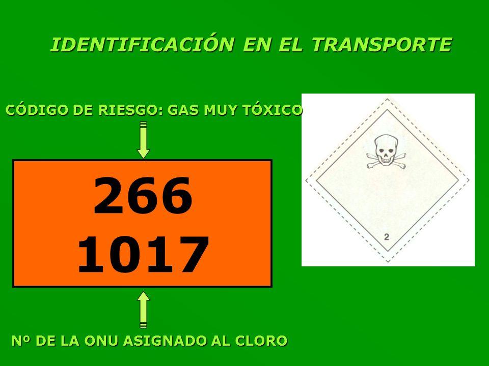 IDENTIFICACIÓN EN EL TRANSPORTE