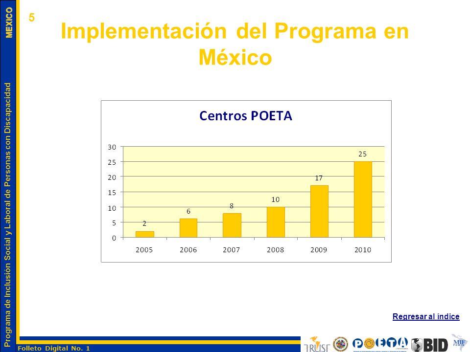 Implementación del Programa en México