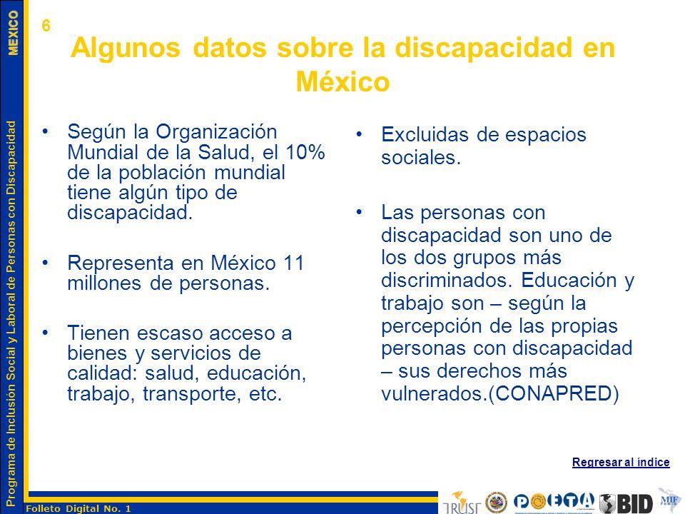 Algunos datos sobre la discapacidad en México