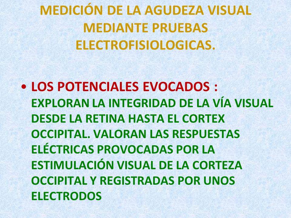 MEDICIÓN DE LA AGUDEZA VISUAL MEDIANTE PRUEBAS ELECTROFISIOLOGICAS.