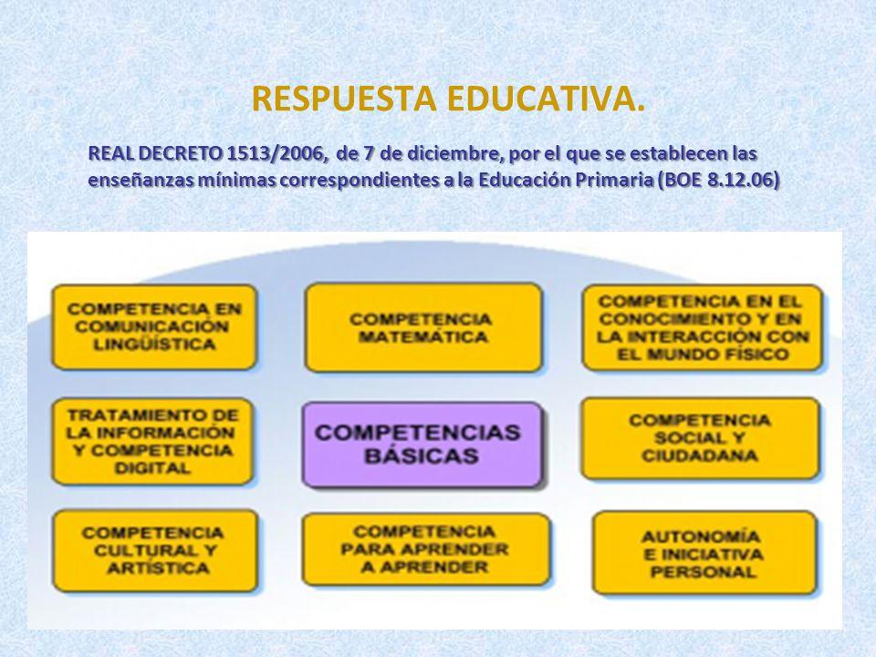RESPUESTA EDUCATIVA.