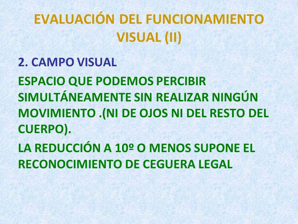 EVALUACIÓN DEL FUNCIONAMIENTO VISUAL (II)