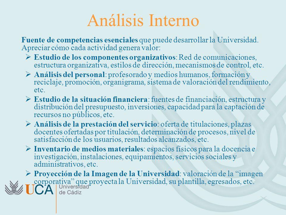 Análisis Interno Fuente de competencias esenciales que puede desarrollar la Universidad. Apreciar cómo cada actividad genera valor: