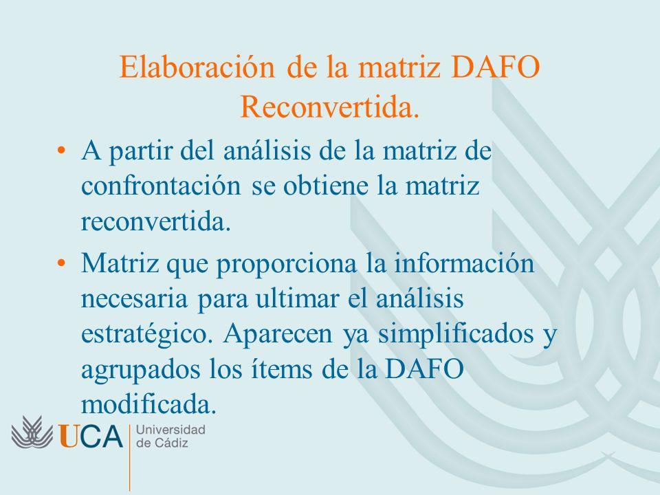 Elaboración de la matriz DAFO Reconvertida.