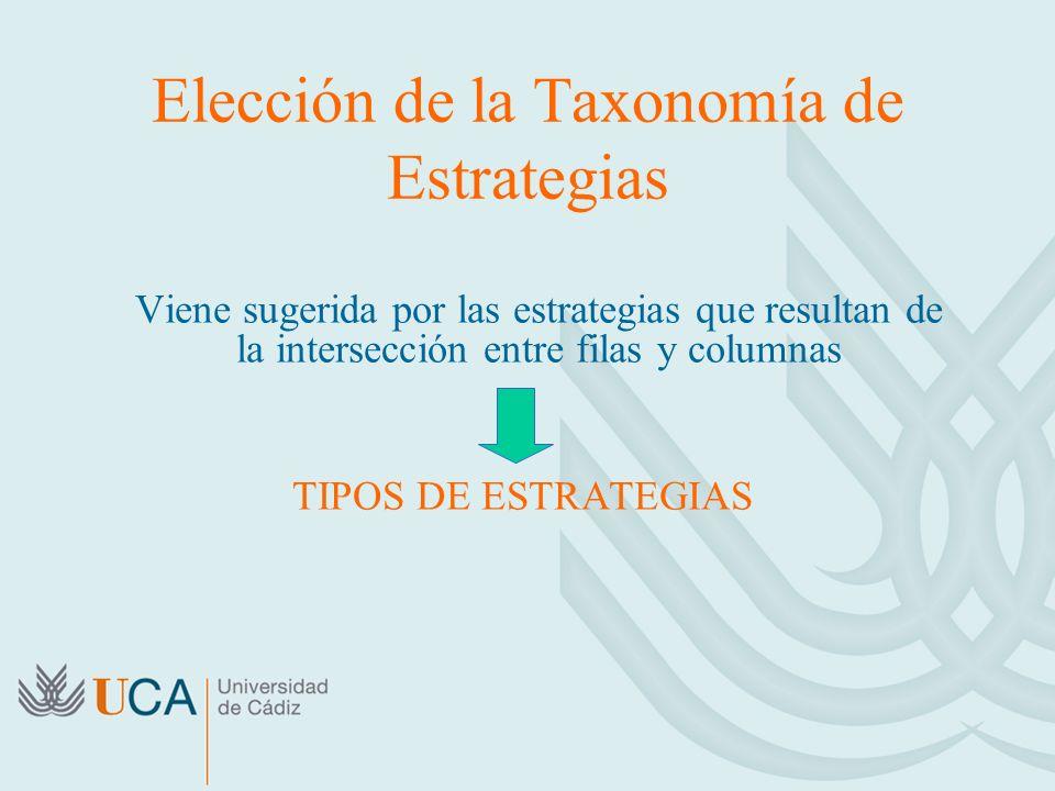 Elección de la Taxonomía de Estrategias