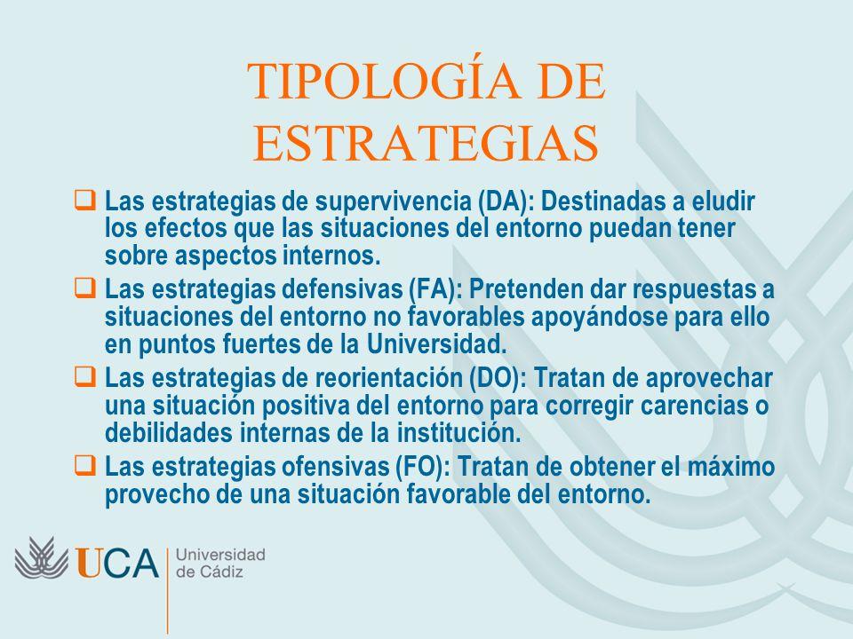 TIPOLOGÍA DE ESTRATEGIAS